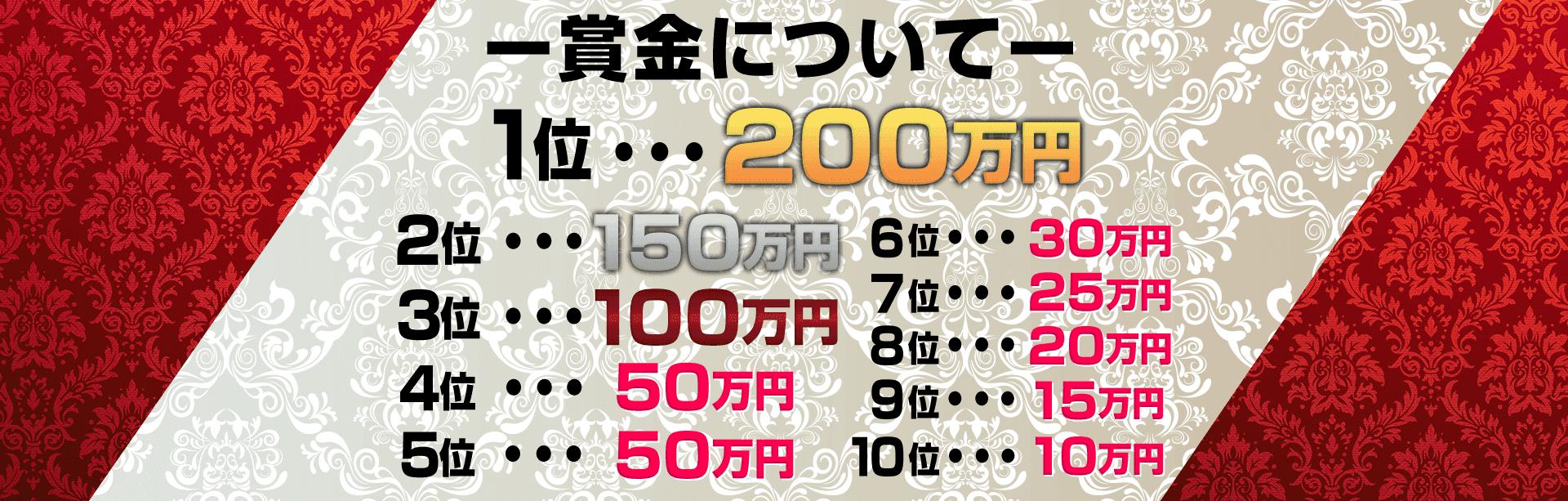 【賞金について】『いい波ショコラ』の賞金は、1位200万円、2位150万円、3位100万円、4位・5位50万円、6~10位は30万円~10万円。